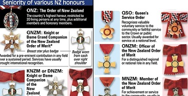 New Years Honours for Two PNZ Members